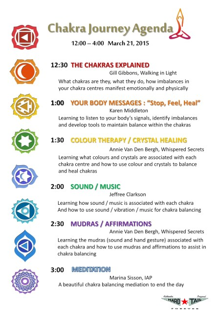 Auras Of Ascended Masters