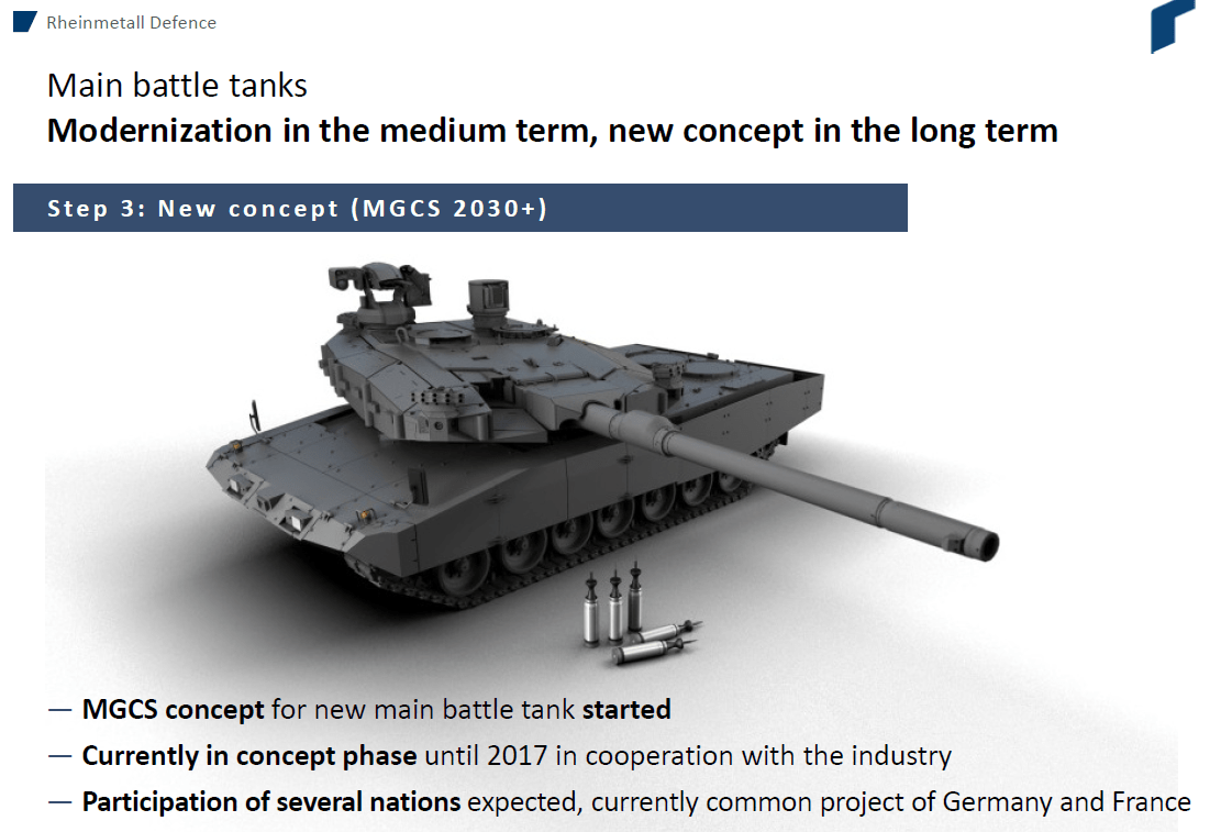 Why Can't Tanks be Larger? Rheinmetall's 130mm Gun and the Future of MBTs