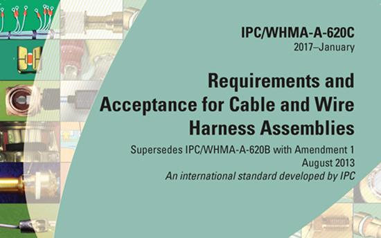 Wire Harness Standards Wiring Diagram