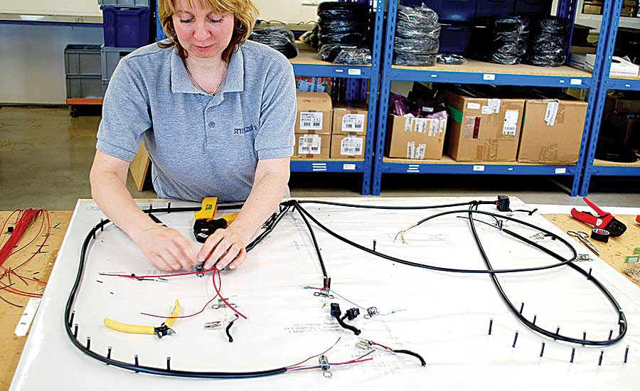 IPC-WHMA-A-620 Gets an Update Wiring Harness Manufacturer\u0027s
