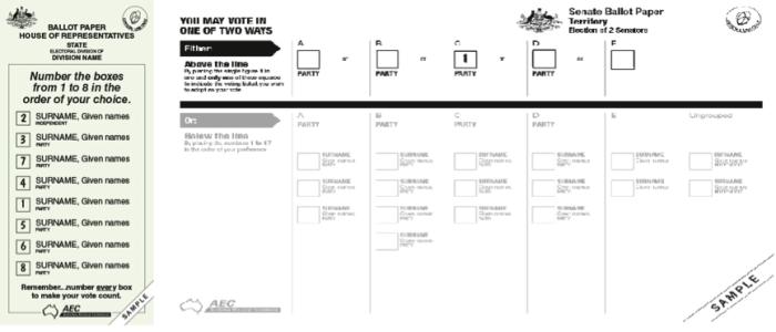 aus_ballot