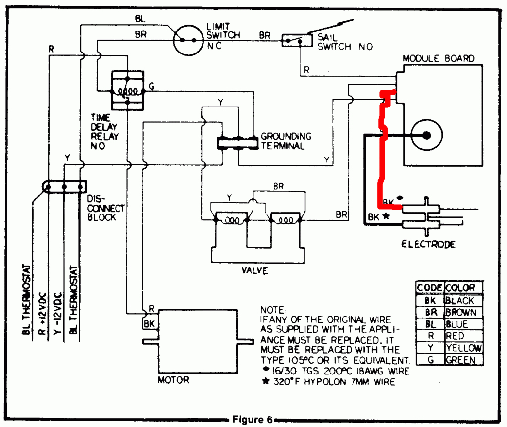 dometic rv furnace wiring diagram
