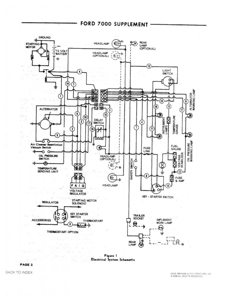 massey ferguson 135 electrical schematics