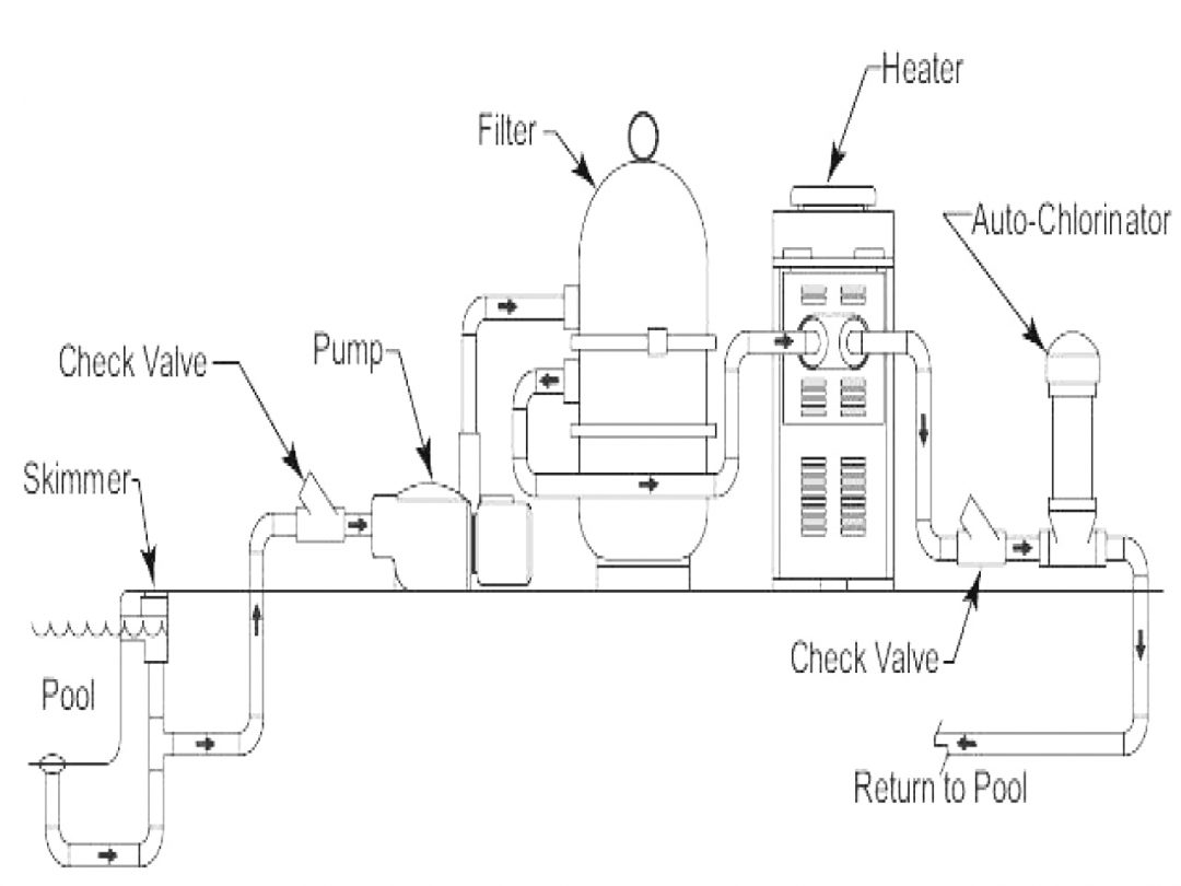 hayward pump wiring schematic