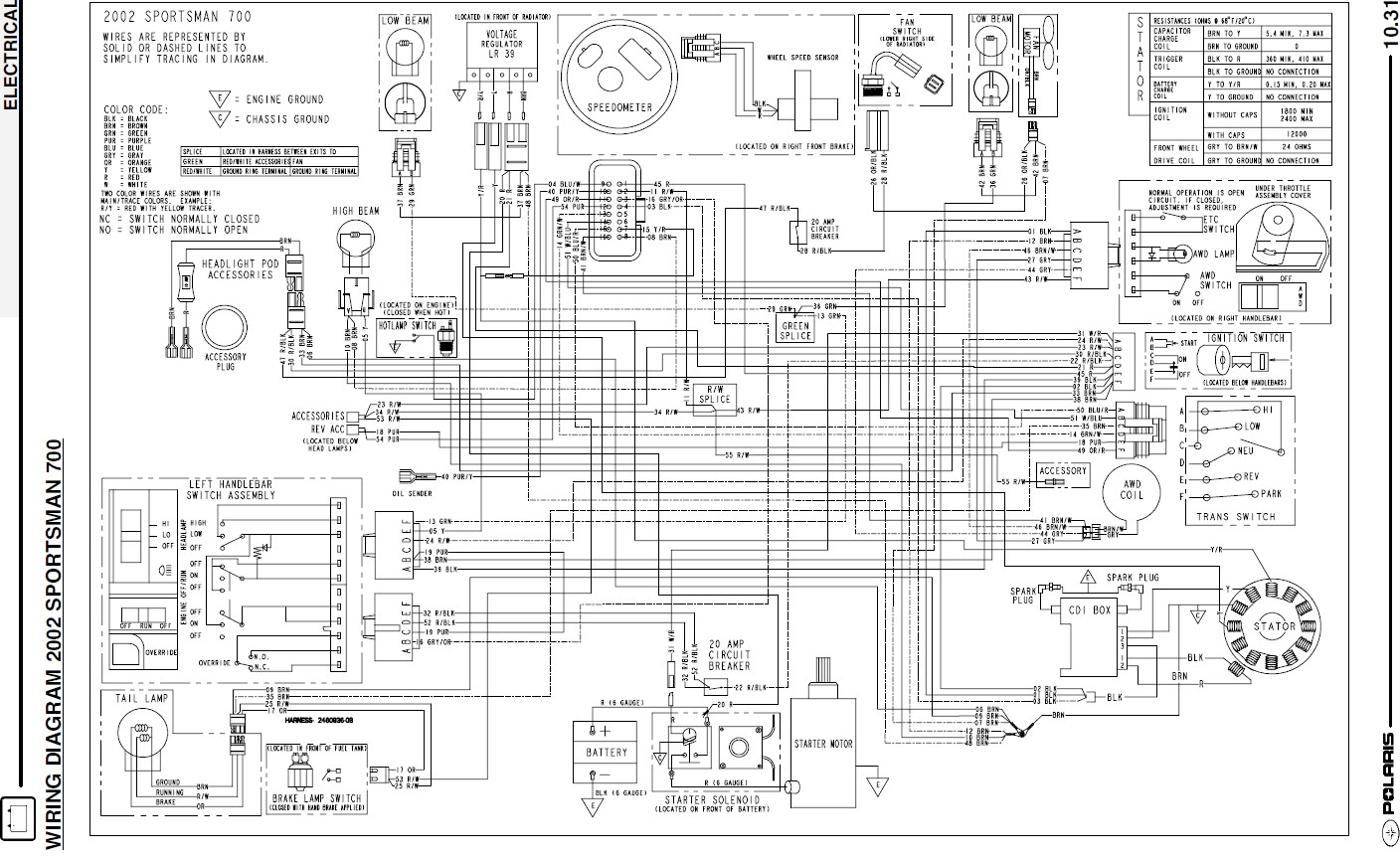 polaris 325 wiring diagram schematic