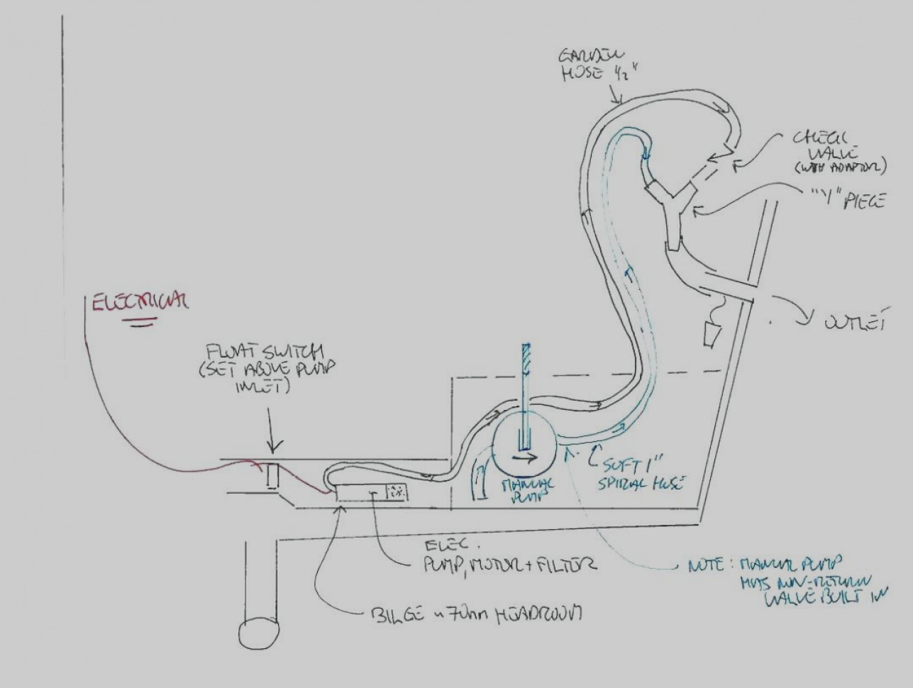 rule 1100 bilge pump wiring diagram
