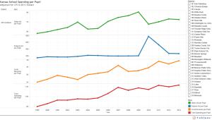 goddard-school-spending-2013-11