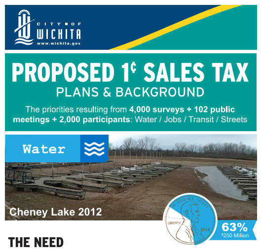 Wichita proposed sales tax background example