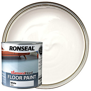 Paint Trade Diy Decorating Interiors Wickescouk
