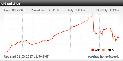 Forex Earth v3 FX Bot - New Demo Account Trading Results Using The EURUSD Currency Pair And High Risk Settings