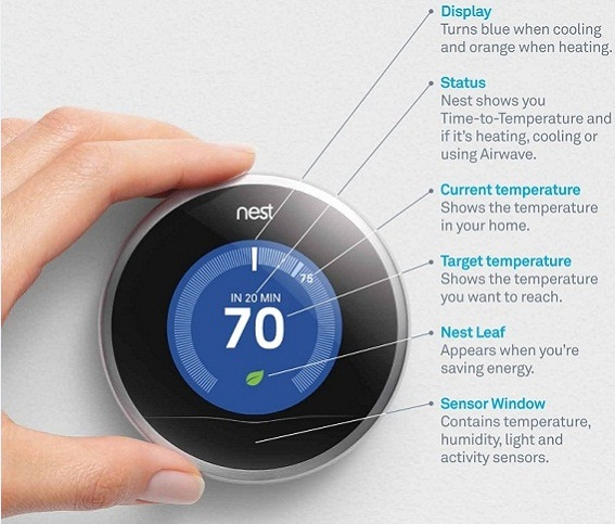 Forced Air Wiring Diagram Is Installing Nest Thermostat Compatible With Your Home