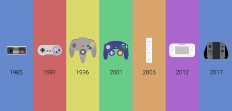 nintendo-controllers-in-chronological-order