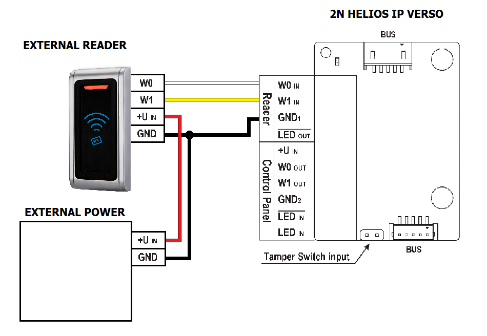 final design project rfid proximity security system