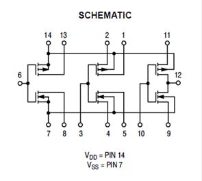 nand pin diagram