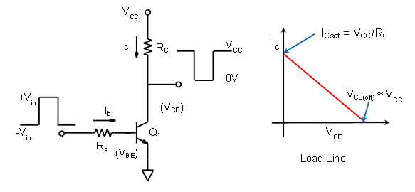 ratings of components when designing a transistor switchedcircuit