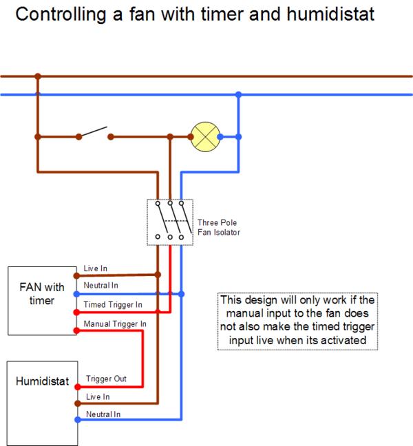 Humidistat Wiring Diagram - Auto Electrical Wiring Diagram on vacuum fan, stove fan, cylinder fan, light fan, vent fan, tube fan, upright fan, evaporator fan, heater fan, fan fan, tripod fan, hive fan, oven fan, clip fan, compressor fan, barrel fan, blade fan, iron fan, cabinet fan, animated fan,
