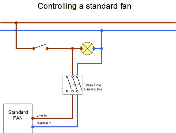 wiring diagram bathroom fan timer uk auto electrical wiring diagram rh wiring radtour co Fan Motor Wiring Double Switch Wiring Diagram Fan Light for Bathroom