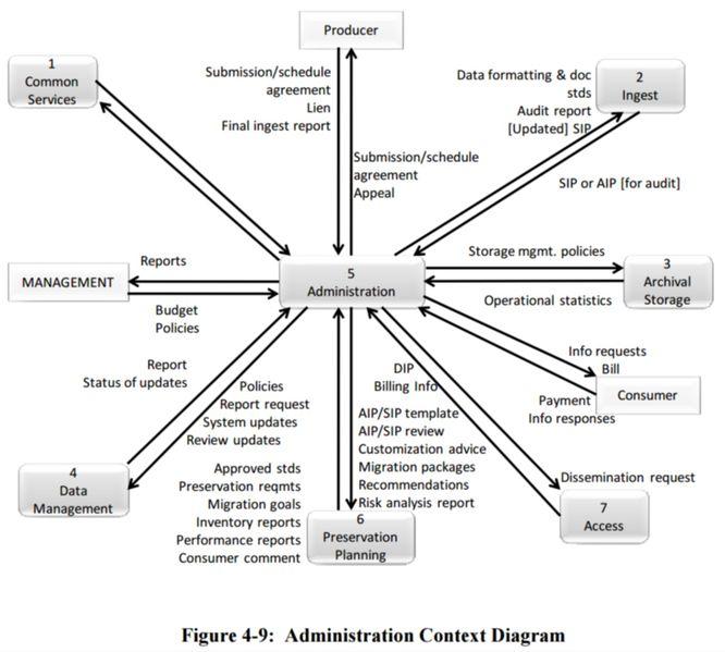 figure 4 a umlsequence diagram