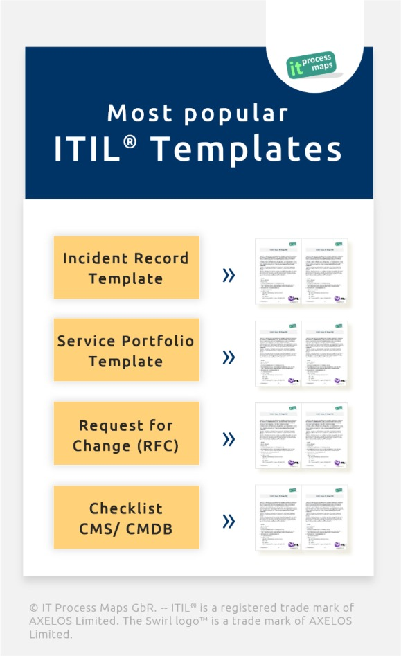 ITIL Checklists IT Process Wiki - services catalogue examples
