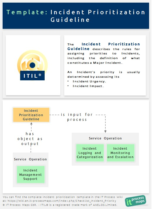 Checklist Incident Priority IT Process Wiki - project prioritization template