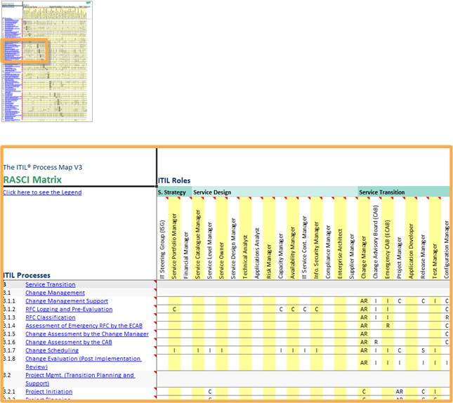 Raci itil Bookish Pinterest - spreadsheet for project management