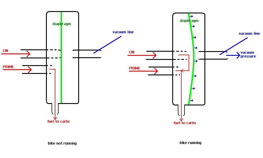 Motorcycle Wiring Diagrams Also Kawasaki Kz1000 Ltd Wiring Diagram