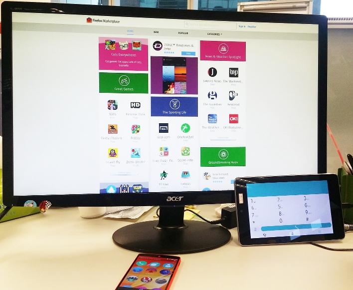 Firefox OS/1UA Multi-Screen - MozillaWiki - multi screen display