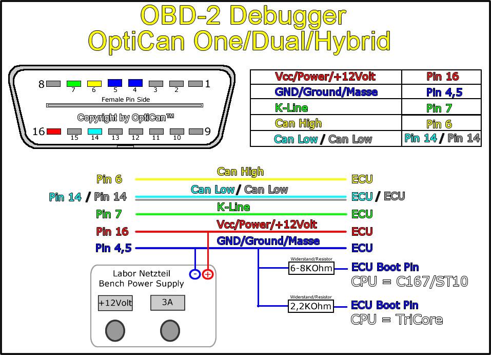 obd2 wiring harness