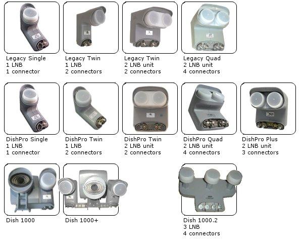 Vip 922 Wiring Diagram Index listing of wiring diagrams