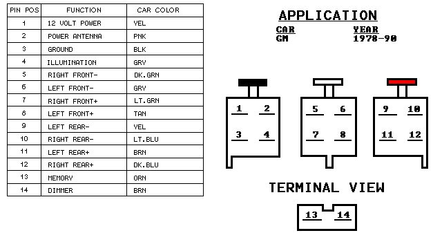 95 Gmc Yukon Radio Wiring Diagram - Wiring Diagrams