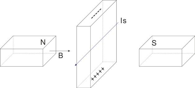 wiring hall effect sensor switch magnet detector module 14corecom