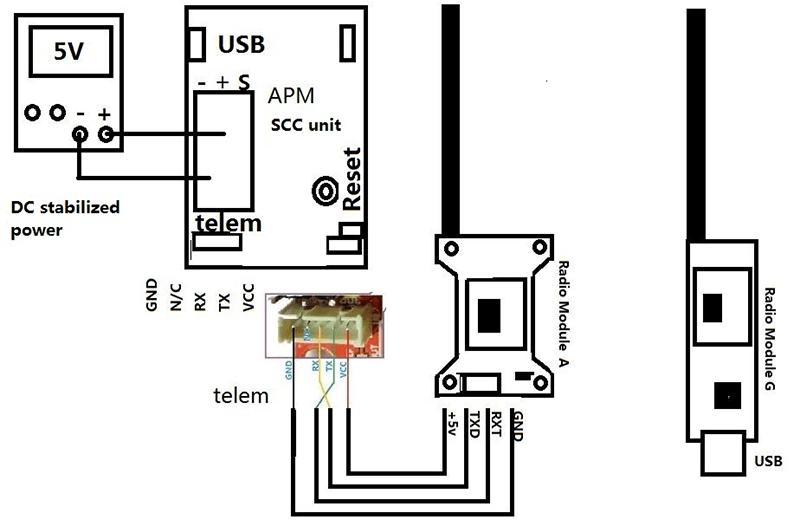 3dr radio wiring