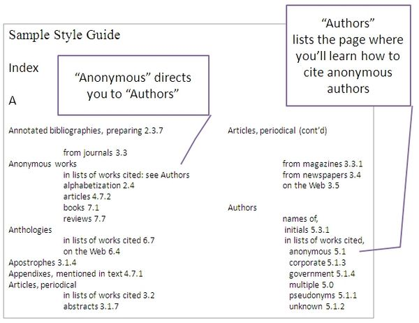 LibraryHow to Cite/Using Style Guides - UBC Wiki