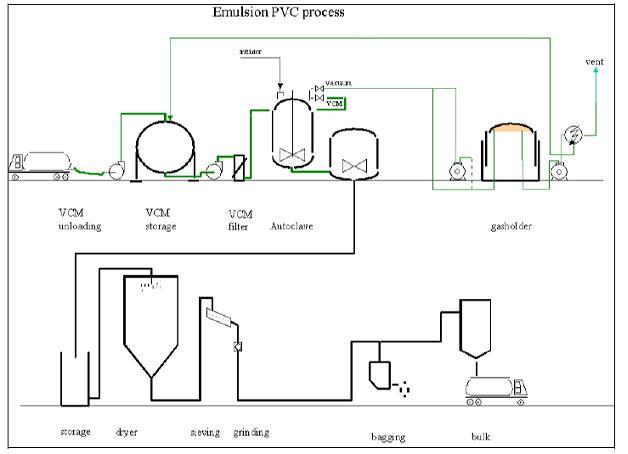 process flow diagram software microsoft