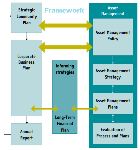 strategic plan definition