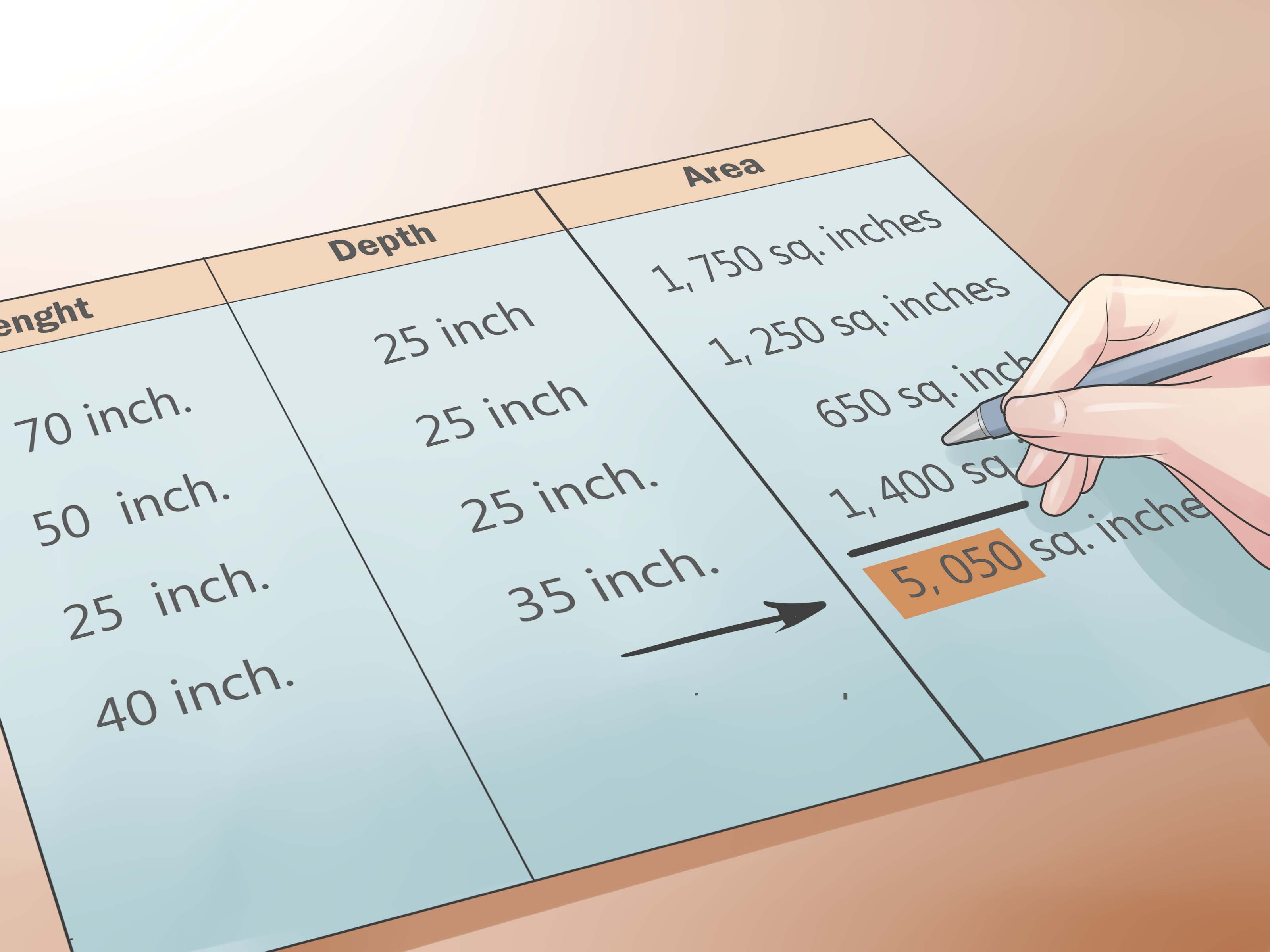 Measuring For Granite Countertops How To Measure Countertops 11 Steps With Pictures Wikihow