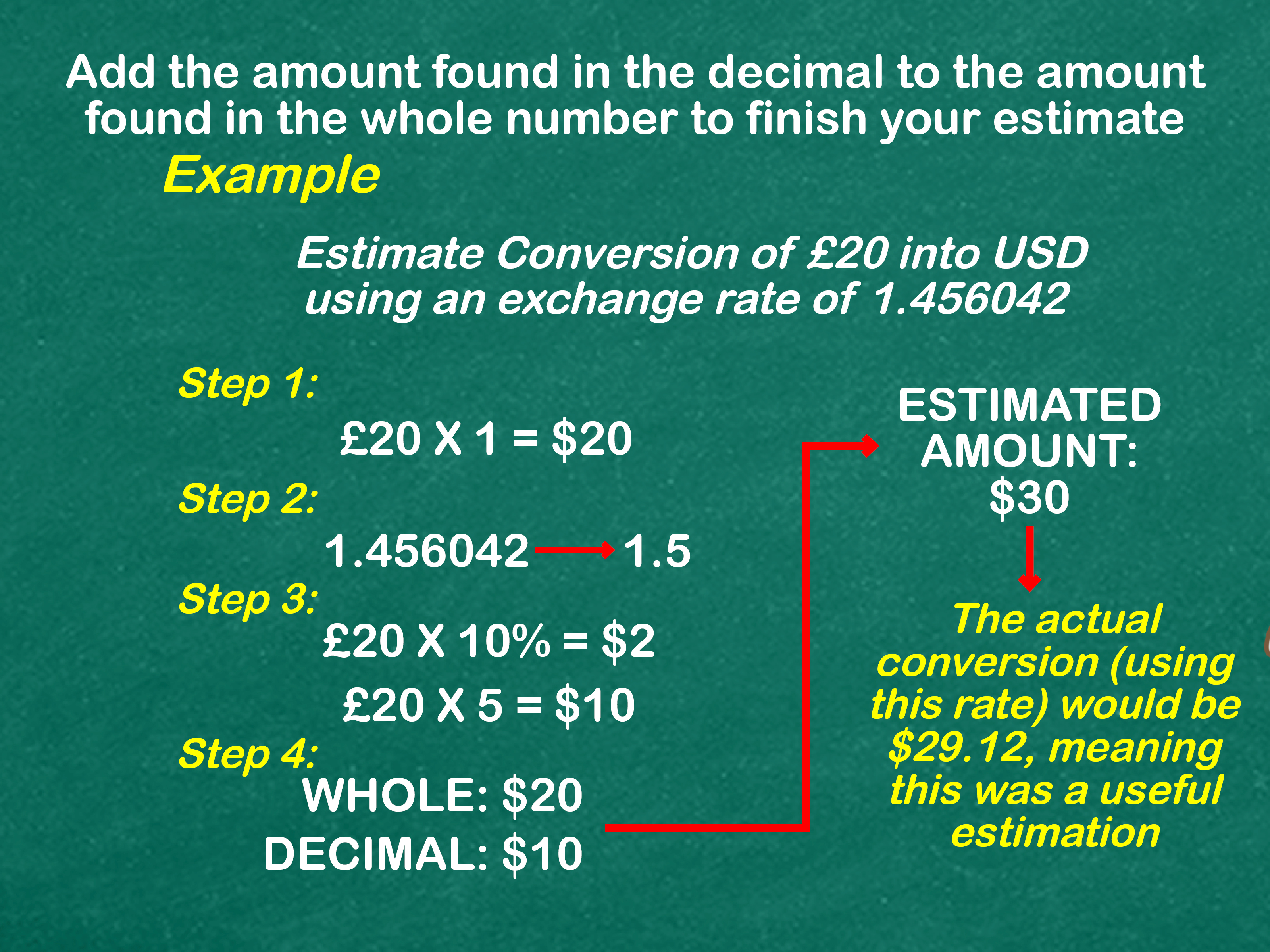 Convertir Euros En Libras Esterlinas How To Convert The British Pound To Dollars 11 Steps