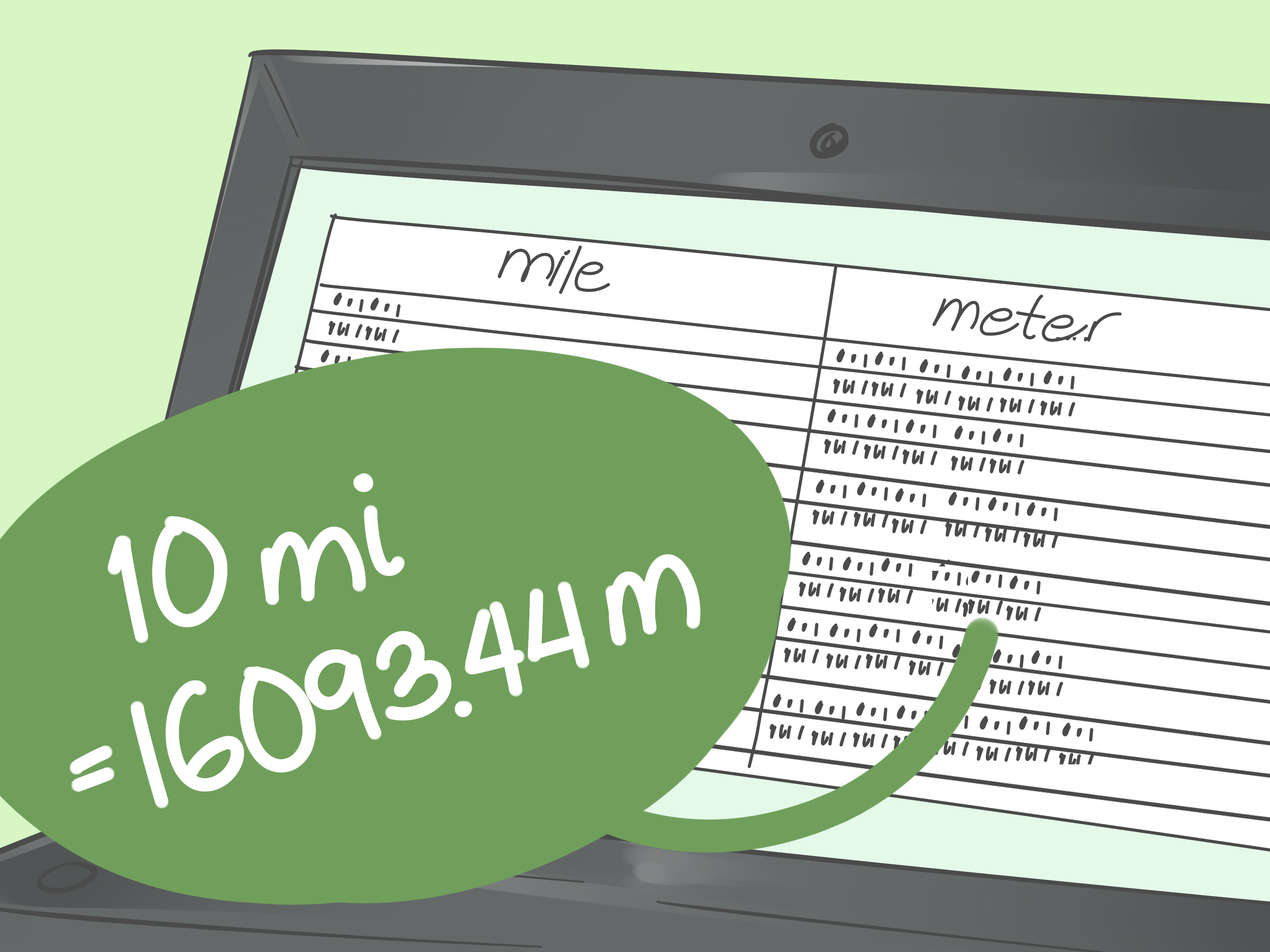 5 5 In Meters How To Convert Miles To Meters 5 Steps With Pictures Wikihow