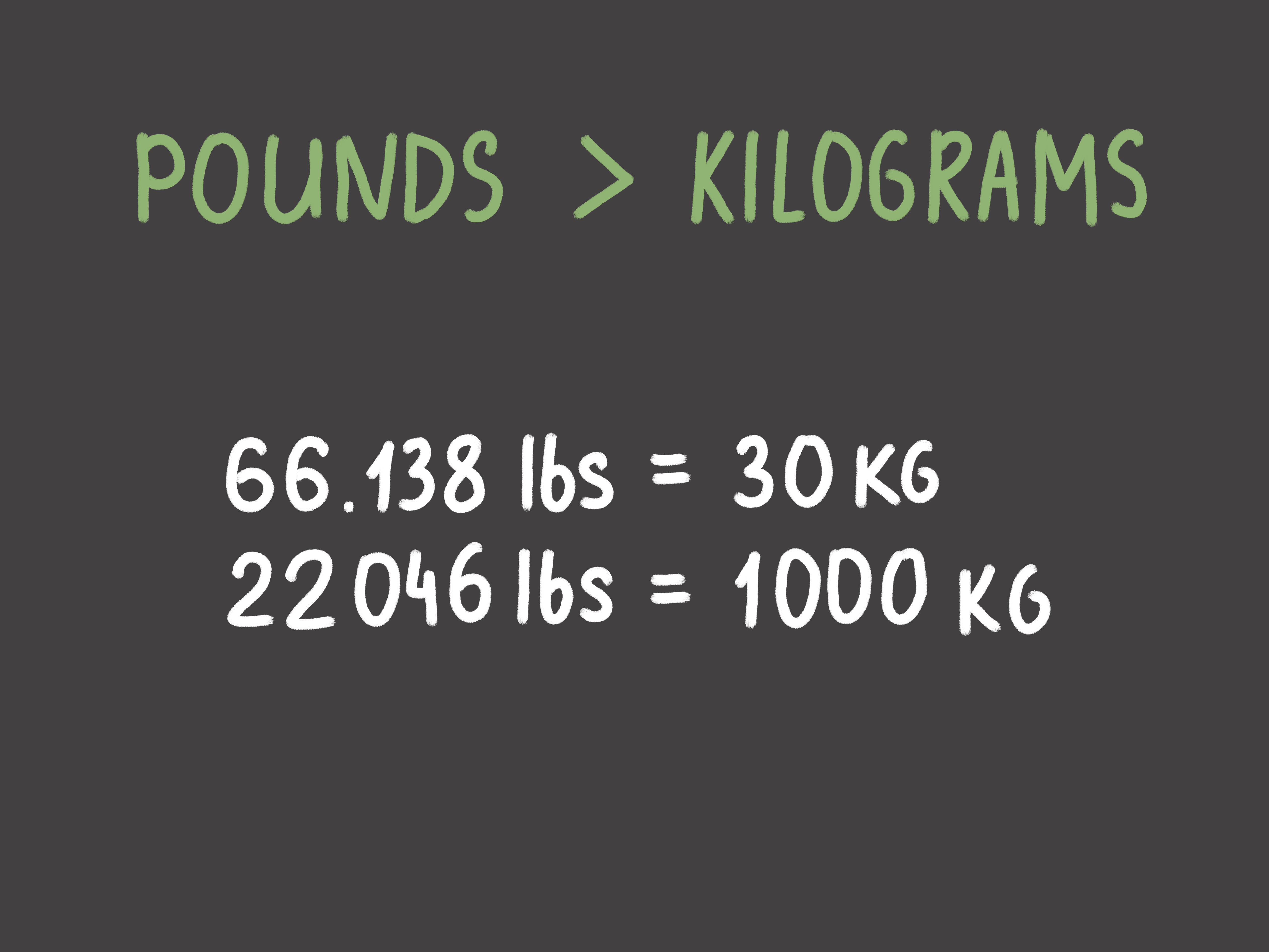 Pounds In Kg How To Convert Pounds To Kilograms 6 Steps With Pictures