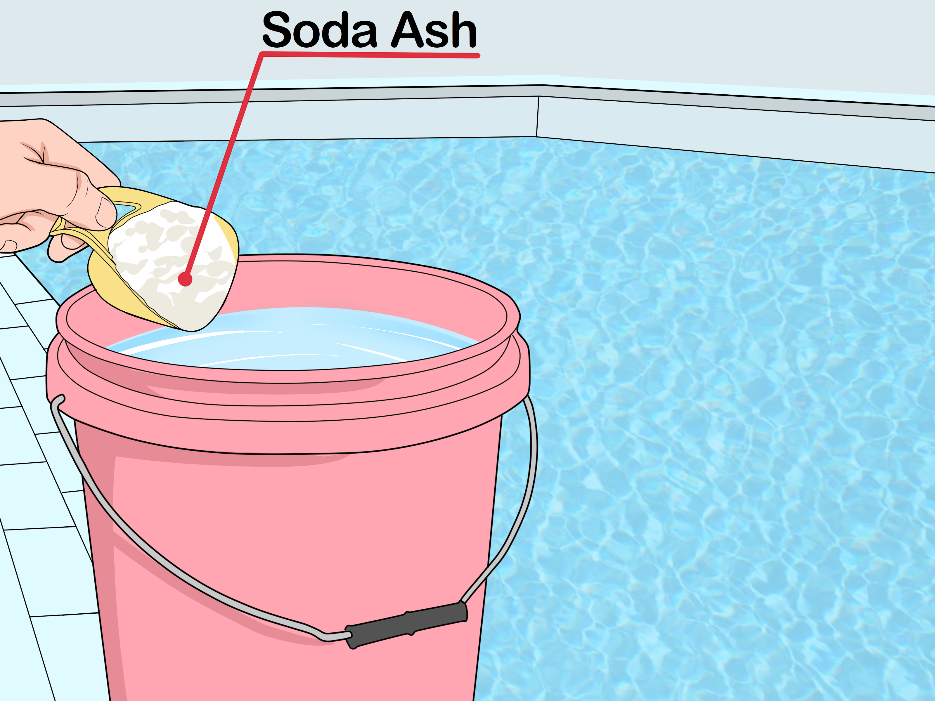 Zwembad Water Ph How To Raise Ph In Pool 12 Steps With Pictures Wikihow