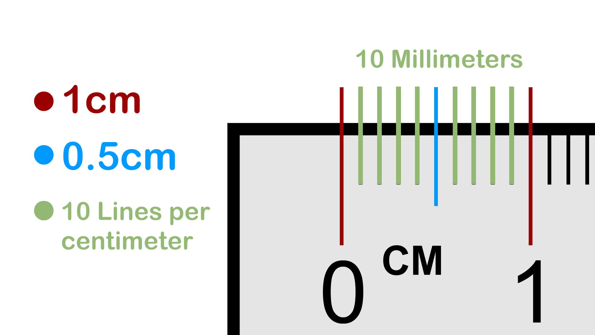 5 3 To Cm How To Read A Ruler 10 Steps With Pictures Wikihow
