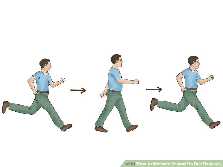Running Jogging Intervals 3 Ways To Motivate Yourself To Run Regularly Wikihow