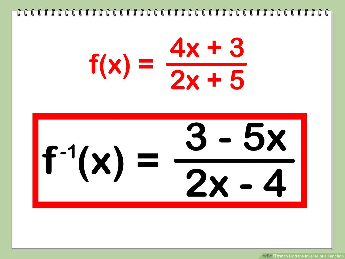 4 X 3 How To Find The Inverse Of A Function 4 Steps With Pictures