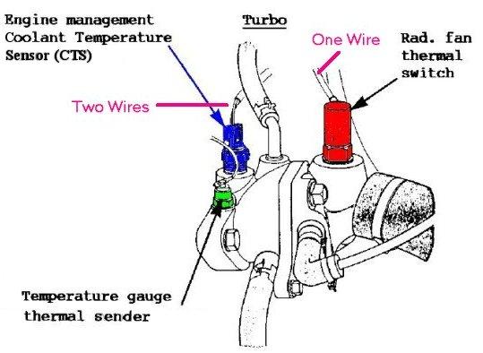 Radiator Fan Thermal Switch - WikiLEC