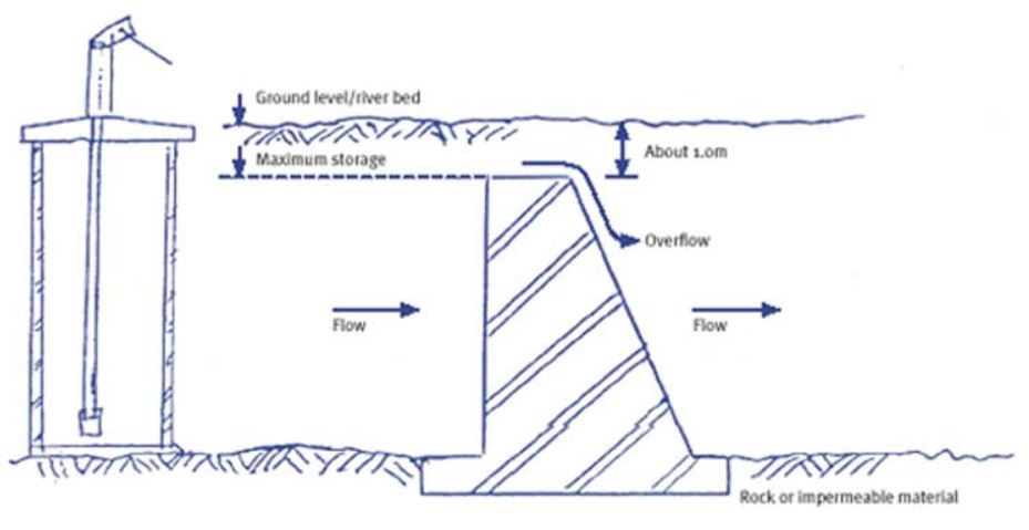 E8 - Construction of small sub-surface dams