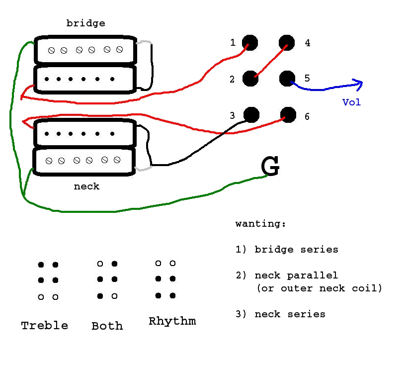 3 humbuckers, how you wire? - Ultimate Guitar