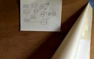 roadmap to my future?