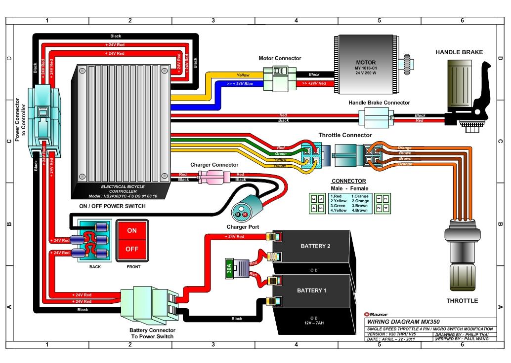 baja 90 atv wiring diagram similiar sunl wiring diagram keywords
