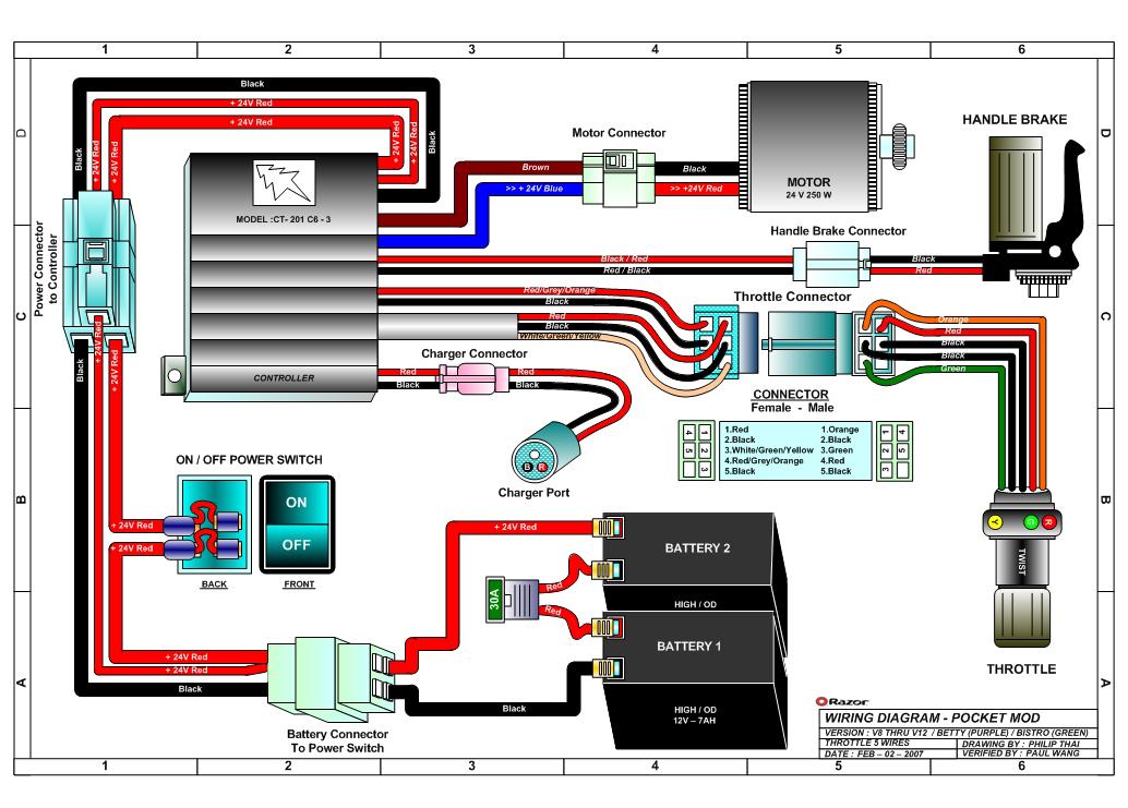 Kawasaki Drifter Wiring Diagrams Index listing of wiring diagrams
