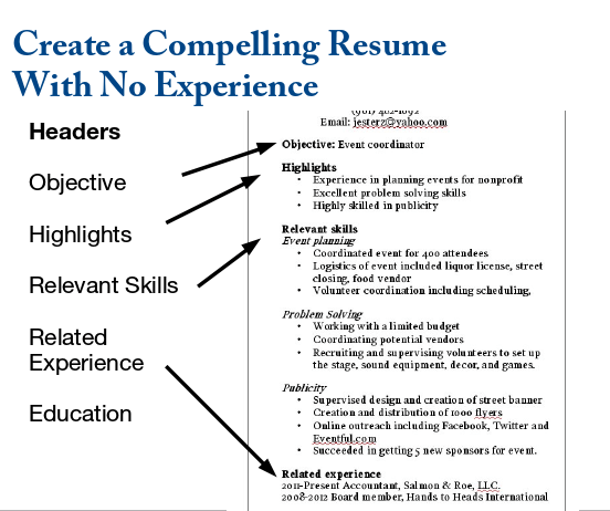how to make a successful resume headline for job you are